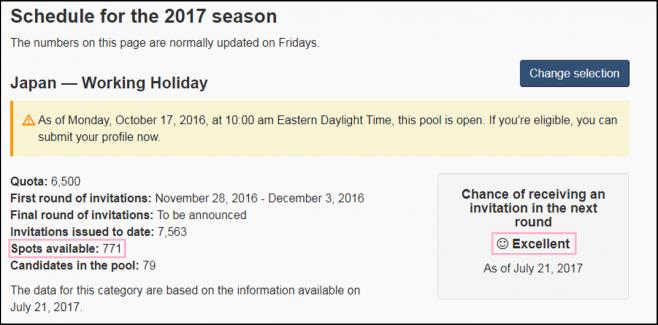 7月21日時点でのカナダワーホリビザの申請状況